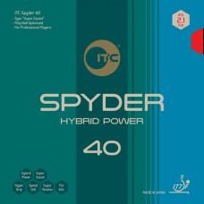 ITC Spyder 40