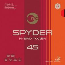 ITC Spyder 45
